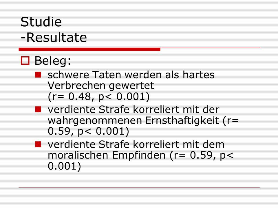 Studie -Resultate Beleg: