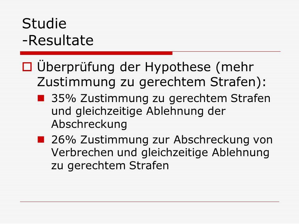 Studie -Resultate Überprüfung der Hypothese (mehr Zustimmung zu gerechtem Strafen):