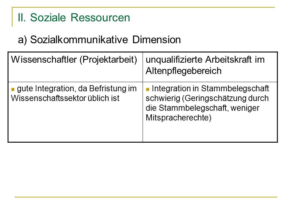 II. Soziale Ressourcen a) Sozialkommunikative Dimension