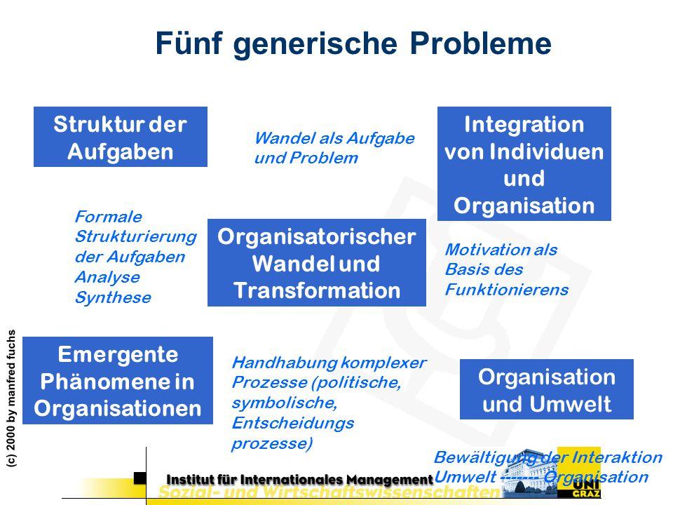 Fünf generische Probleme