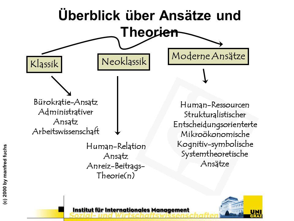 Überblick über Ansätze und Theorien