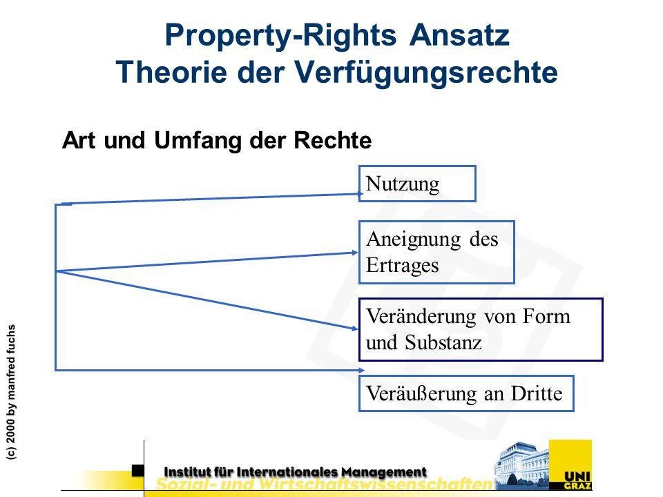 Property-Rights Ansatz Theorie der Verfügungsrechte