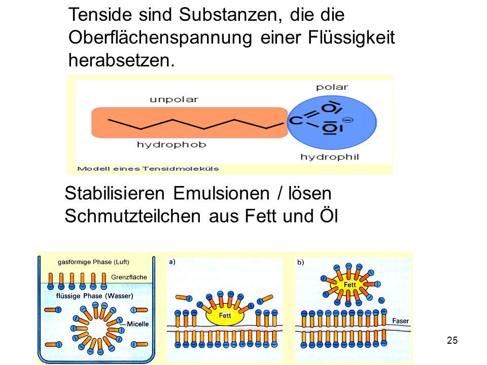 Tenside sind Substanzen, die die Oberflächenspannung einer Flüssigkeit herabsetzen.