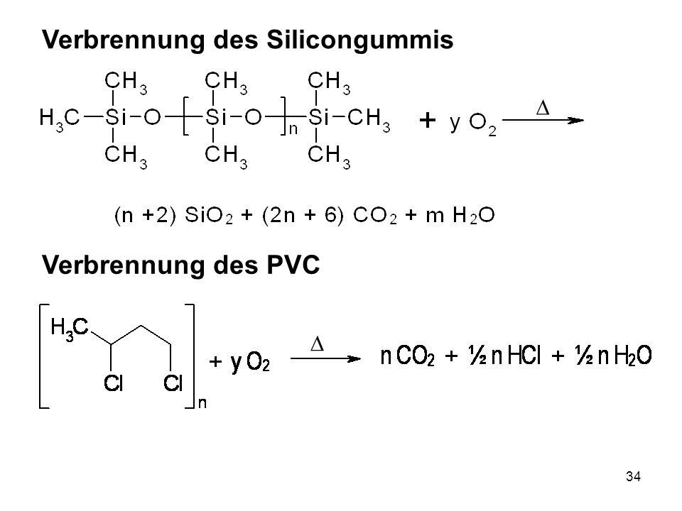 Verbrennung des Silicongummis