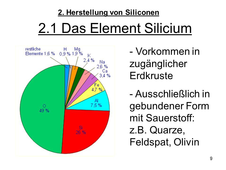 2. Herstellung von Siliconen