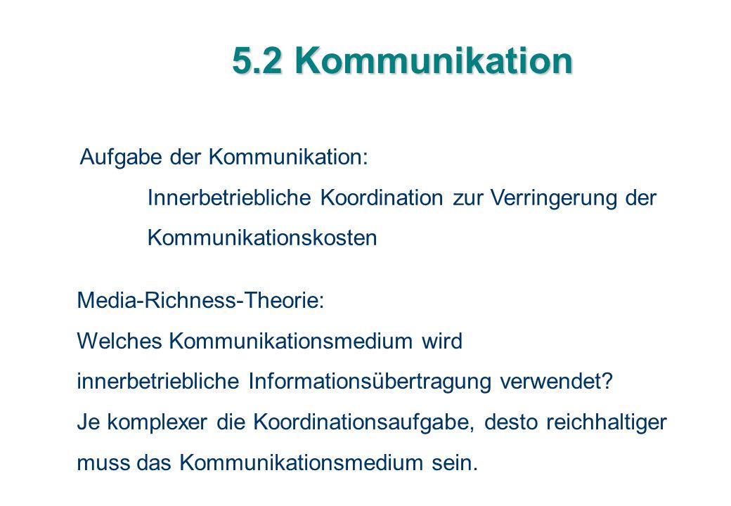 5.2 Kommunikation Aufgabe der Kommunikation: