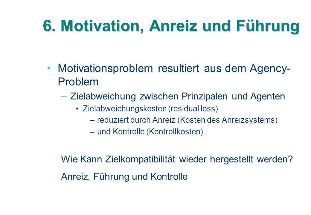 6. Motivation, Anreiz und Führung