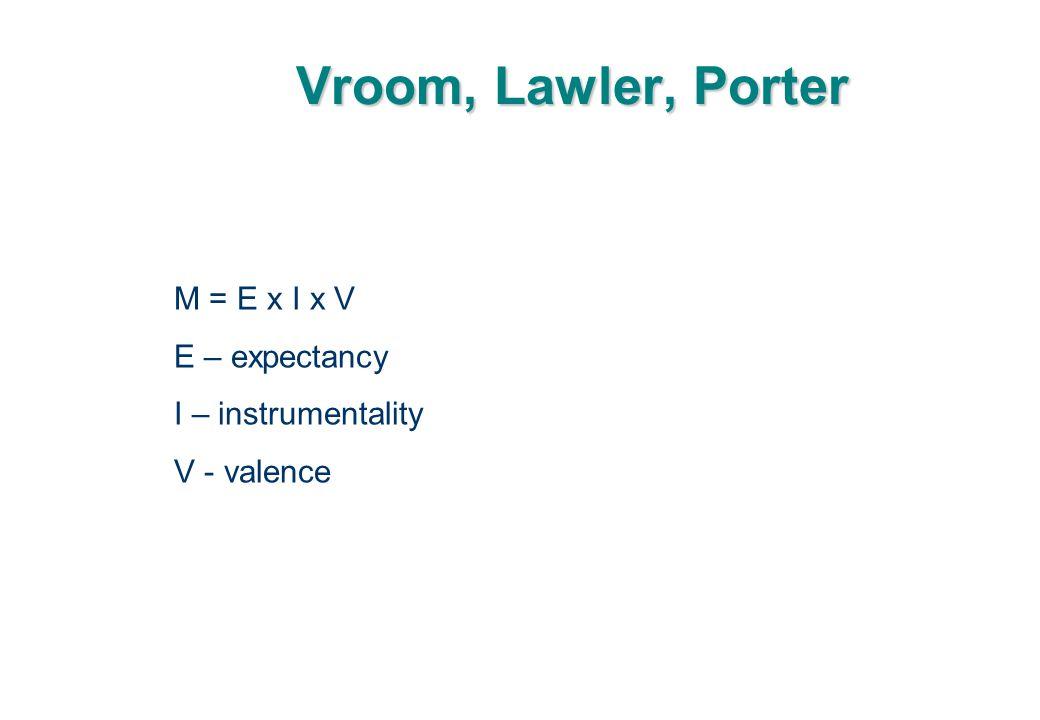 Vroom, Lawler, Porter M = E x I x V E – expectancy I – instrumentality