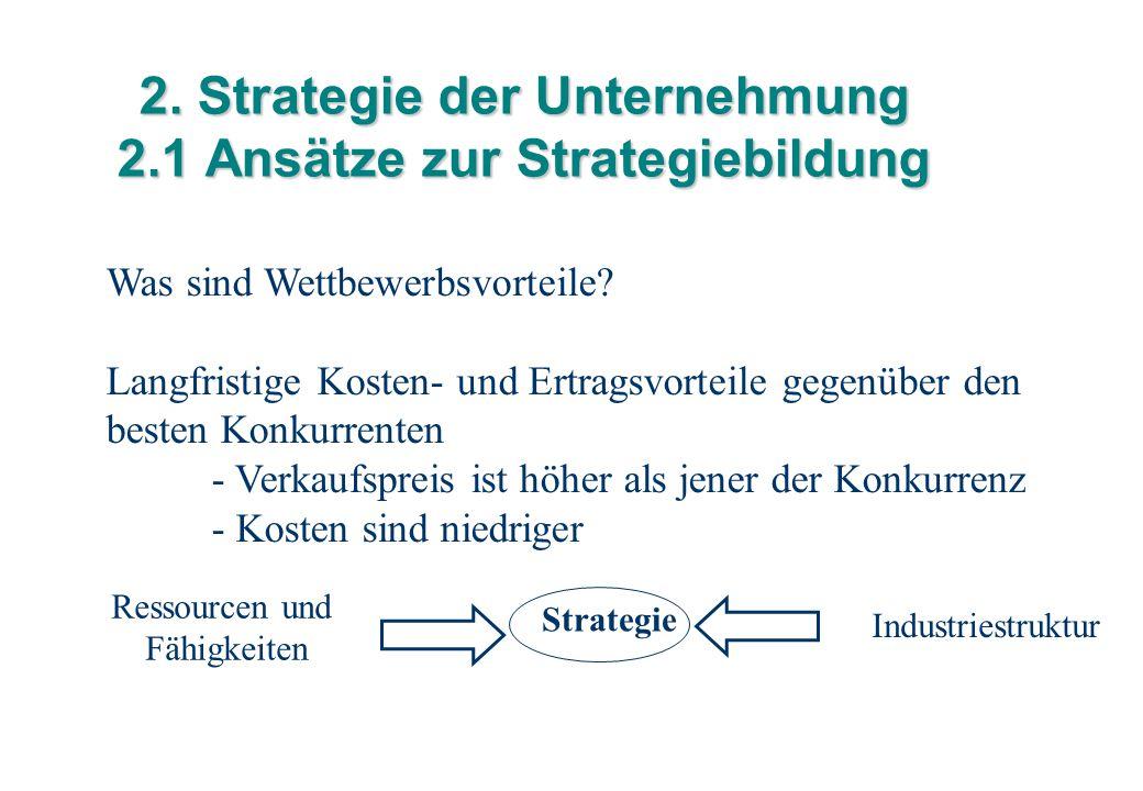 2. Strategie der Unternehmung 2.1 Ansätze zur Strategiebildung