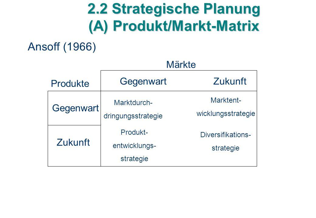 2.2 Strategische Planung (A) Produkt/Markt-Matrix