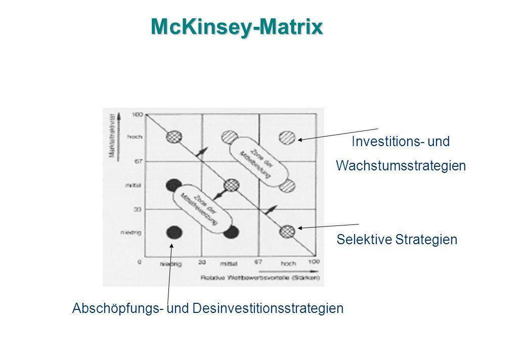 Abschöpfungs- und Desinvestitionsstrategien