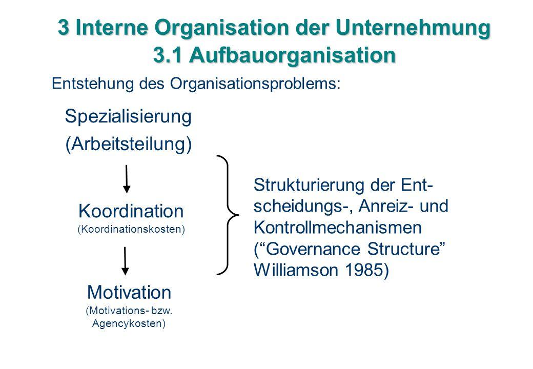 3 Interne Organisation der Unternehmung 3.1 Aufbauorganisation