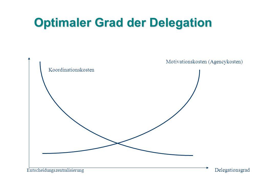 Optimaler Grad der Delegation