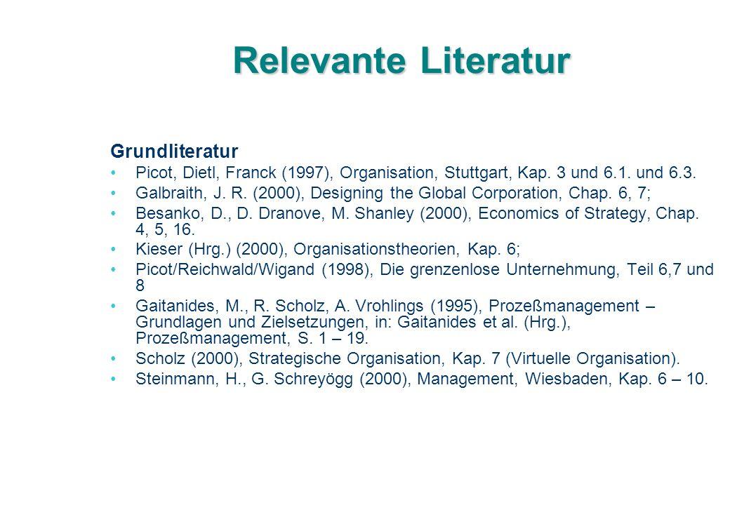Relevante Literatur Grundliteratur