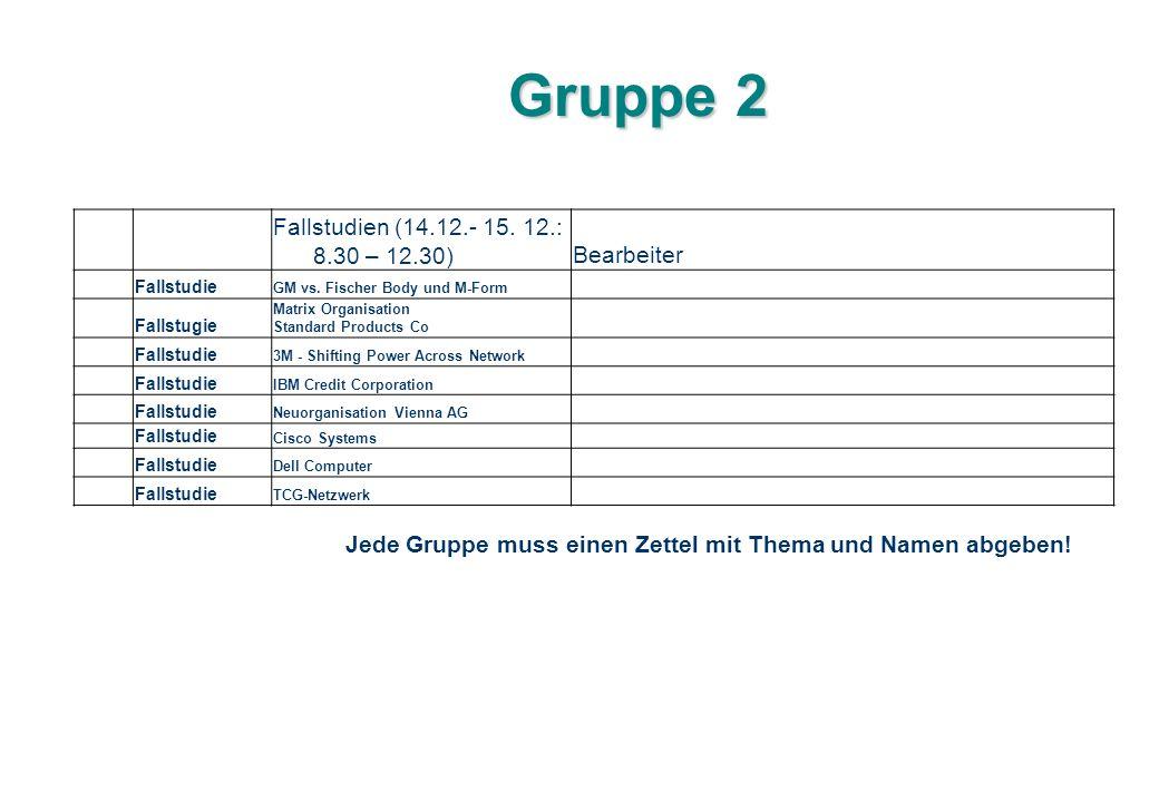 Jede Gruppe muss einen Zettel mit Thema und Namen abgeben!