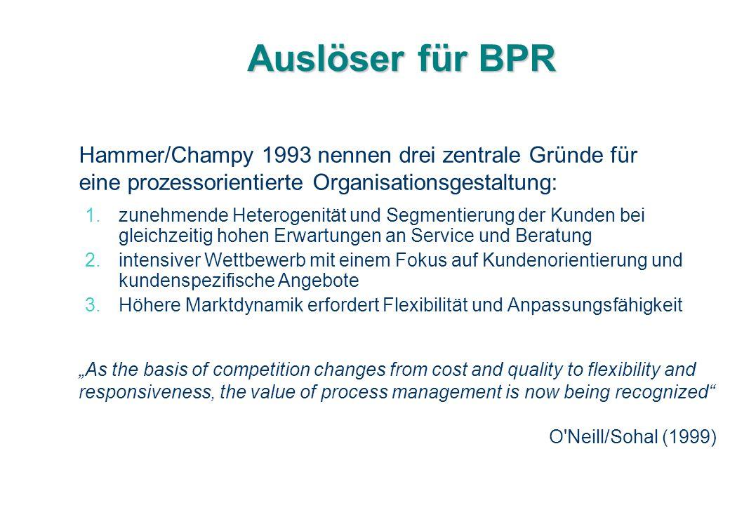 Roland Bauer 4/17/201707/16/96. Auslöser für BPR.