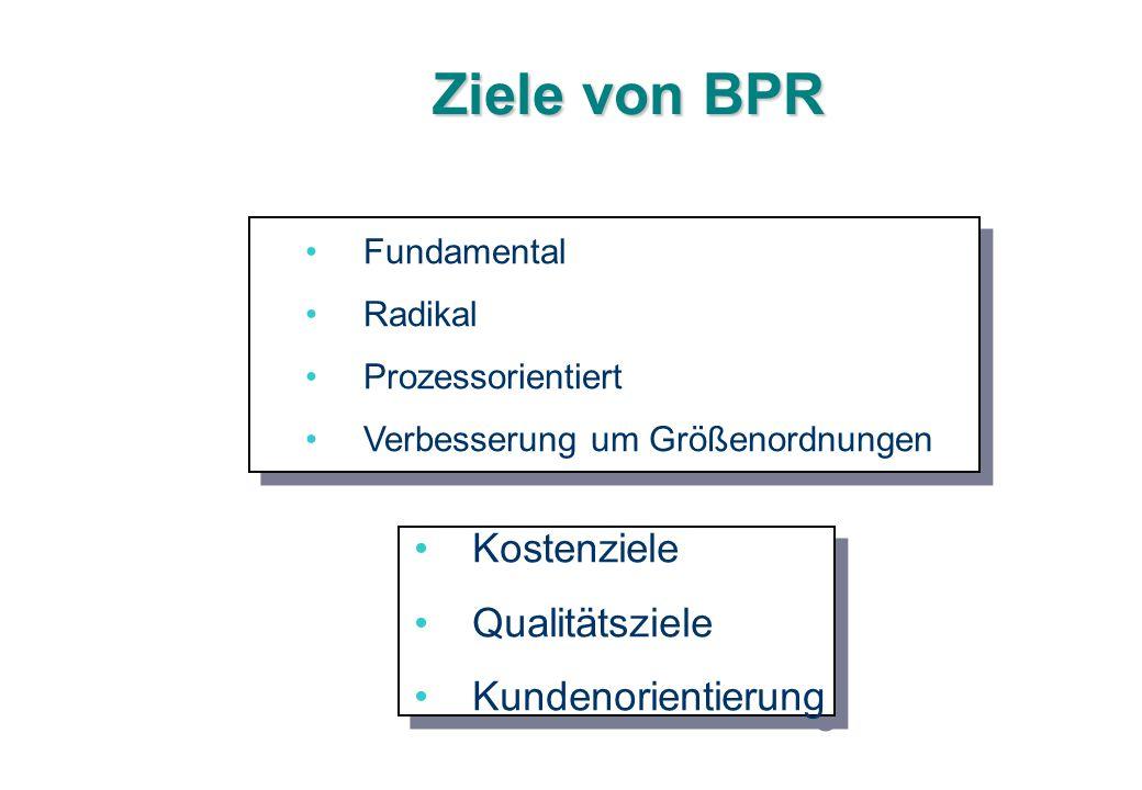 Ziele von BPR Kostenziele Qualitätsziele Kundenorientierung