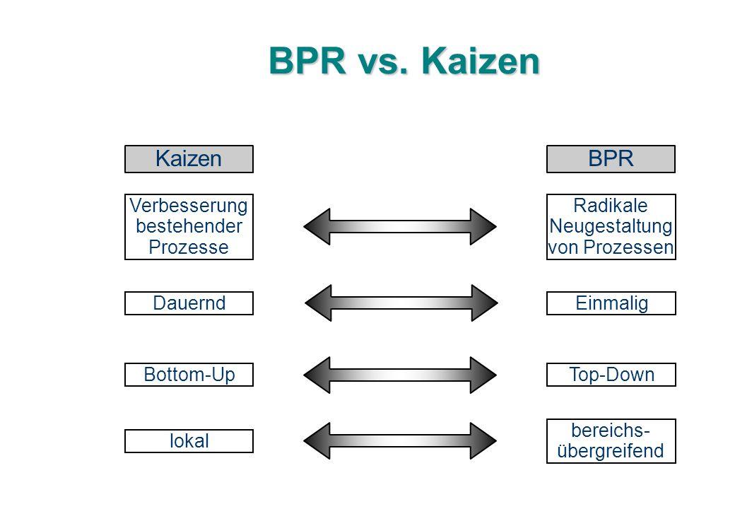 BPR vs. Kaizen Kaizen BPR Verbesserung bestehender Prozesse
