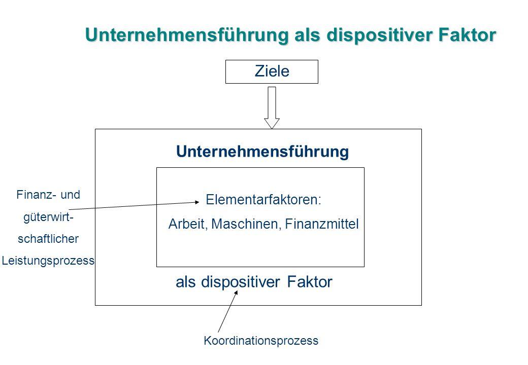 Unternehmensführung als dispositiver Faktor