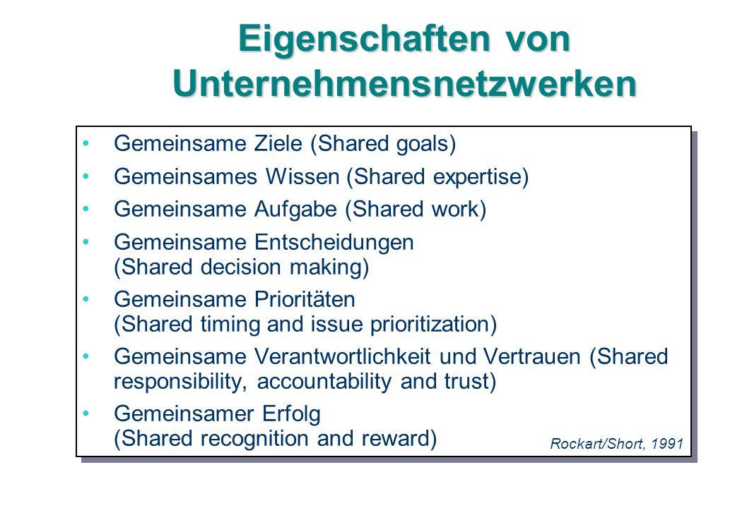 Eigenschaften von Unternehmensnetzwerken