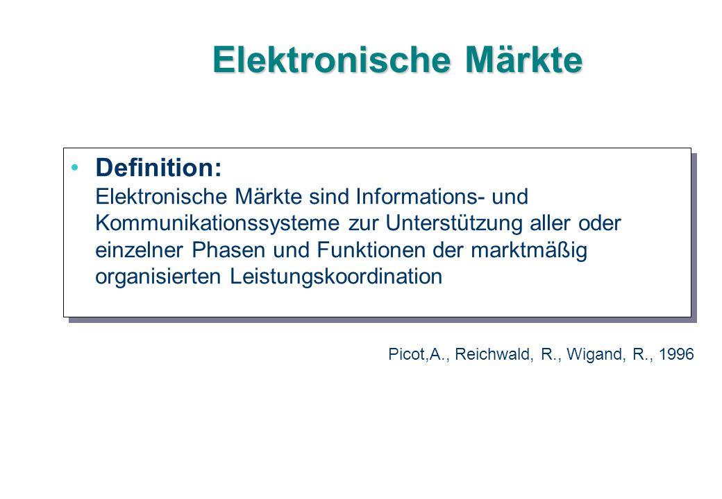 Picot,A., Reichwald, R., Wigand, R., 1996