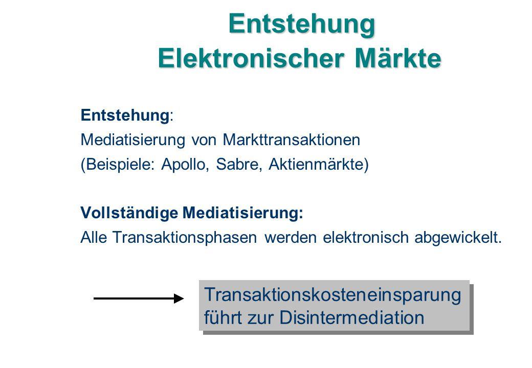 Entstehung Elektronischer Märkte