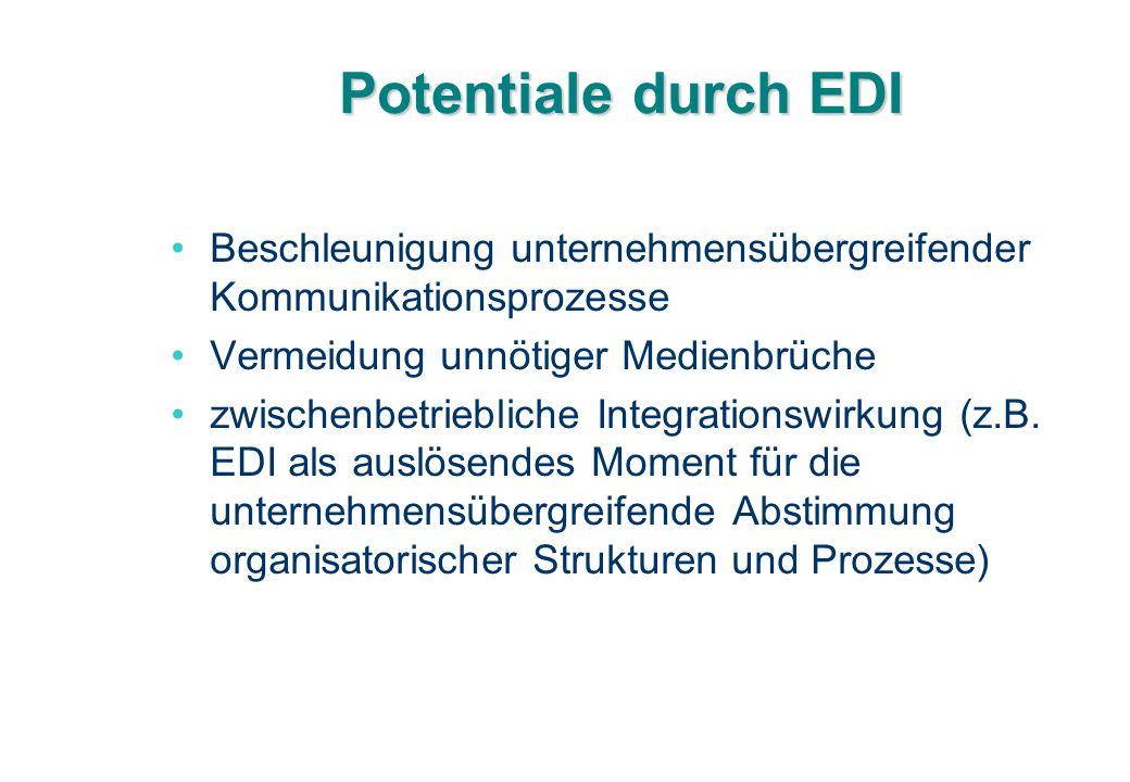 Roland Bauer 4/17/201707/16/96. Potentiale durch EDI. Beschleunigung unternehmensübergreifender Kommunikationsprozesse.