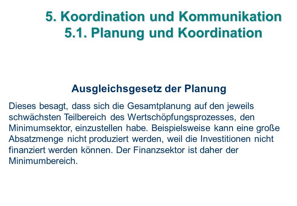 5. Koordination und Kommunikation 5.1. Planung und Koordination