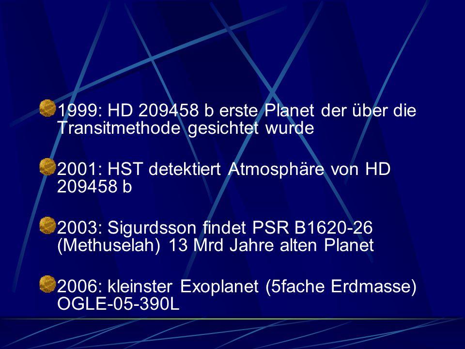 1999: HD 209458 b erste Planet der über die Transitmethode gesichtet wurde