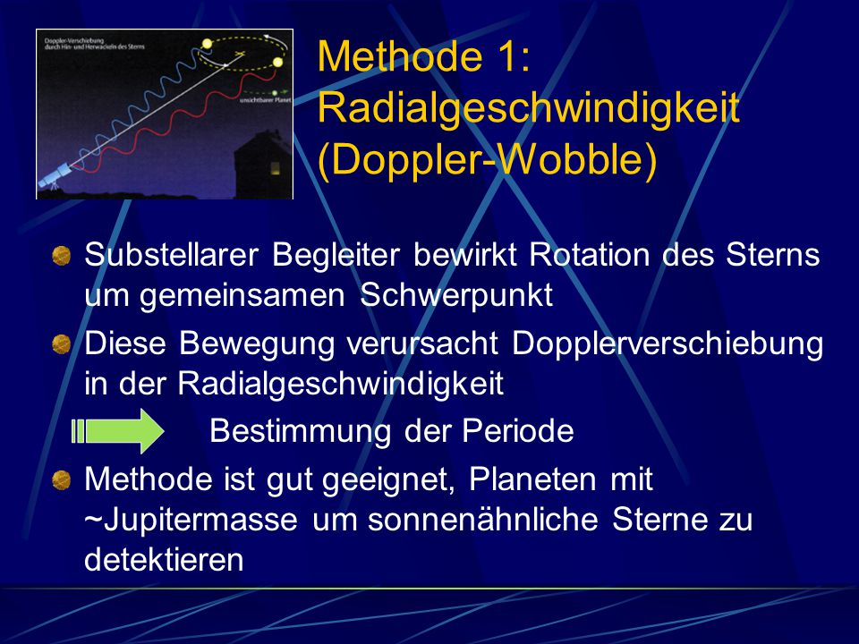 Methode 1: Radialgeschwindigkeit (Doppler-Wobble)