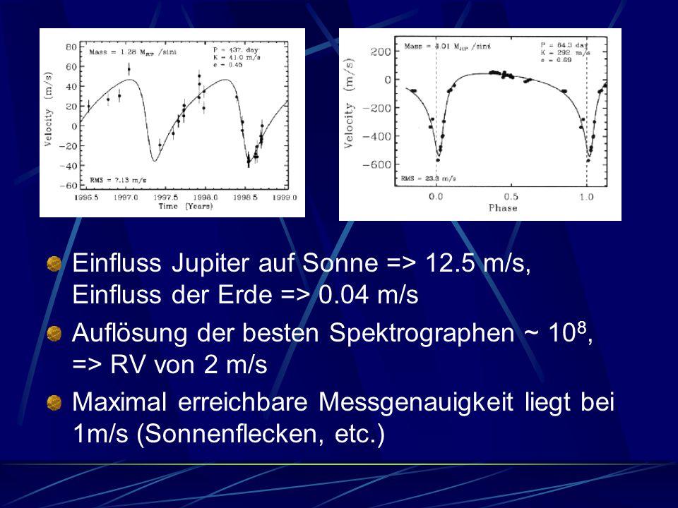 Einfluss Jupiter auf Sonne => 12. 5 m/s, Einfluss der Erde => 0