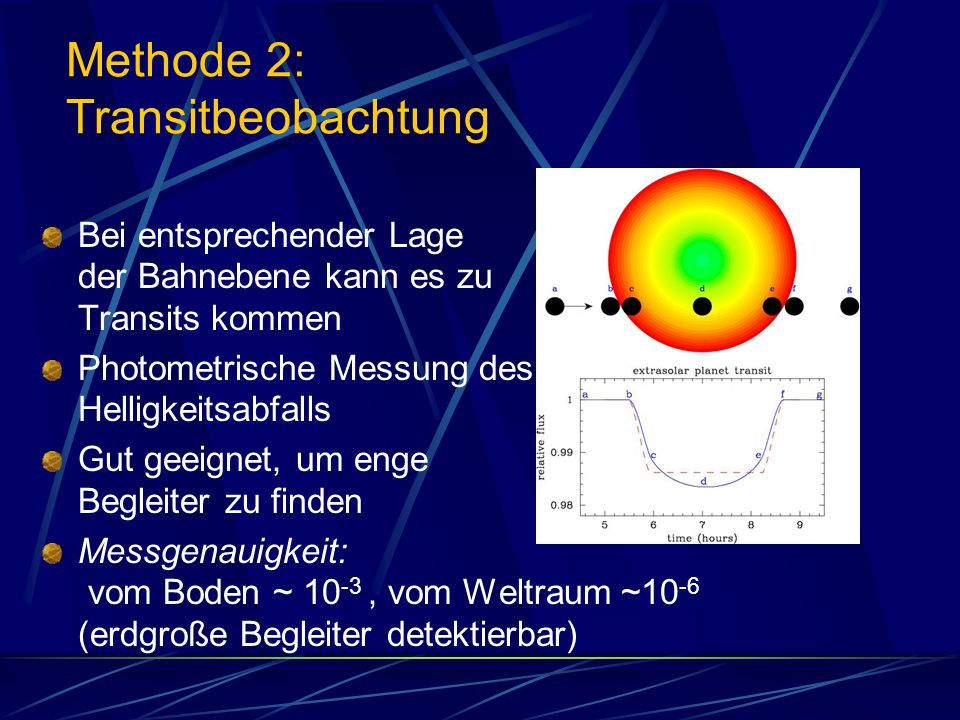 Methode 2: Transitbeobachtung