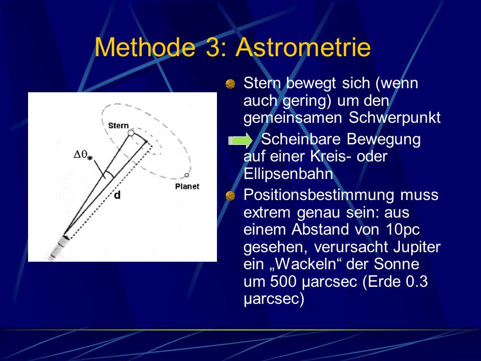 Methode 3: Astrometrie Stern bewegt sich (wenn auch gering) um den gemeinsamen Schwerpunkt. Scheinbare Bewegung auf einer Kreis- oder Ellipsenbahn.