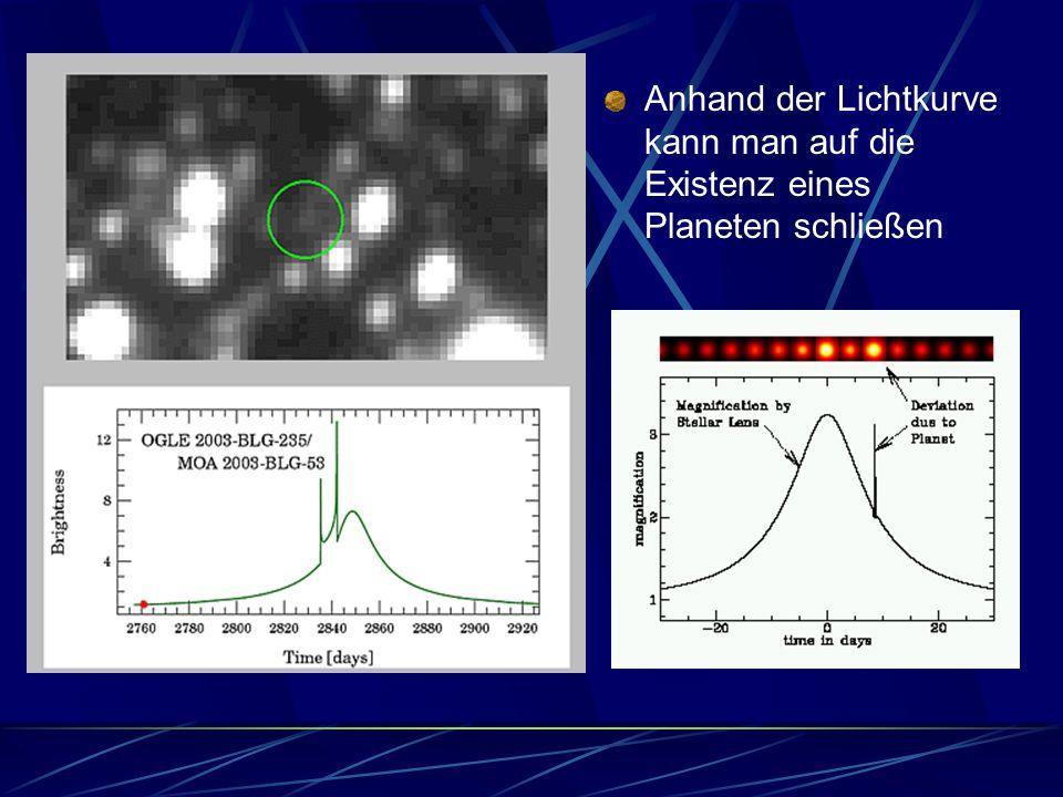 Anhand der Lichtkurve kann man auf die Existenz eines Planeten schließen
