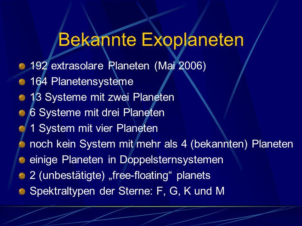 Bekannte Exoplaneten 192 extrasolare Planeten (Mai 2006)