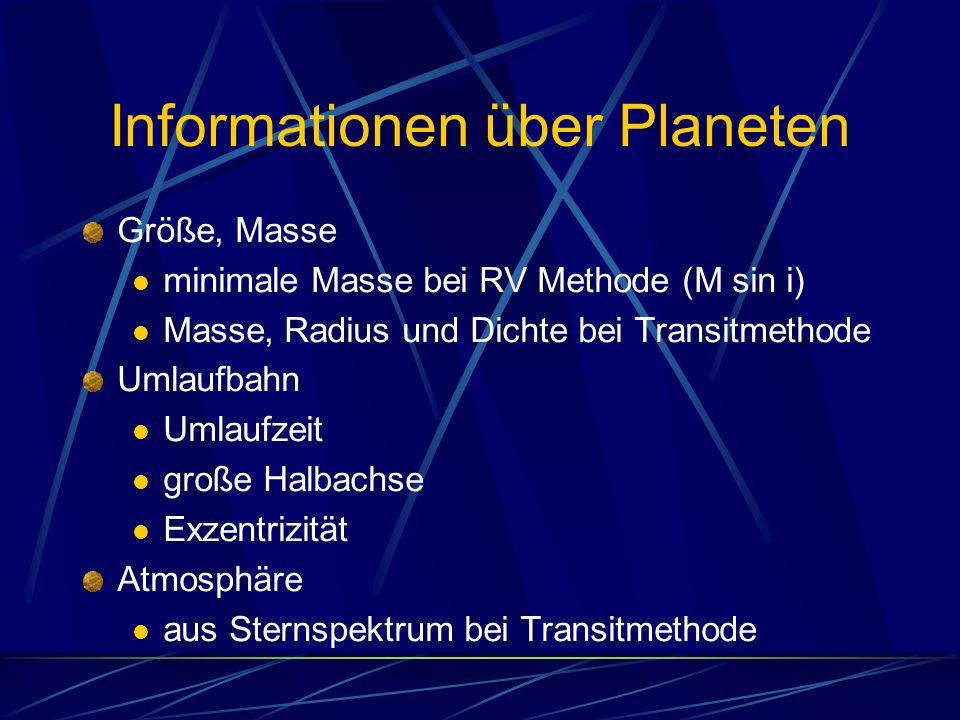 Informationen über Planeten