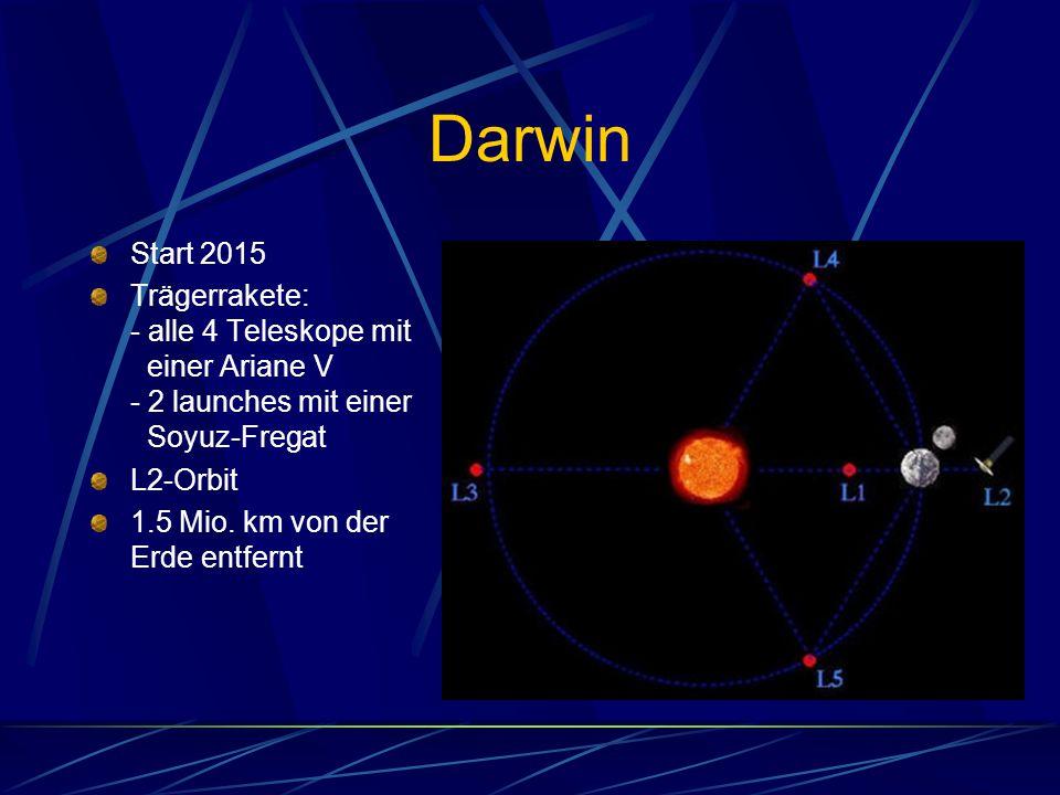 Darwin Start 2015. Trägerrakete: - alle 4 Teleskope mit einer Ariane V - 2 launches mit einer Soyuz-Fregat.