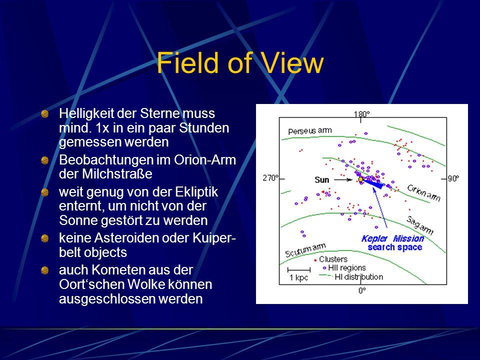 Field of View Helligkeit der Sterne muss mind. 1x in ein paar Stunden gemessen werden. Beobachtungen im Orion-Arm der Milchstraße.