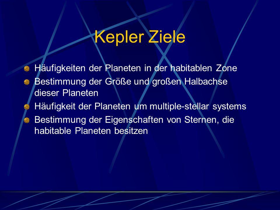 Kepler Ziele Häufigkeiten der Planeten in der habitablen Zone