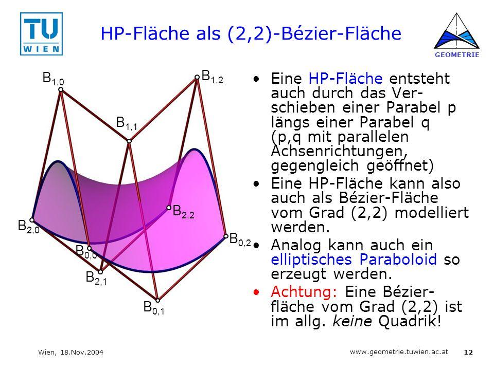 HP-Fläche als (2,2)-Bézier-Fläche