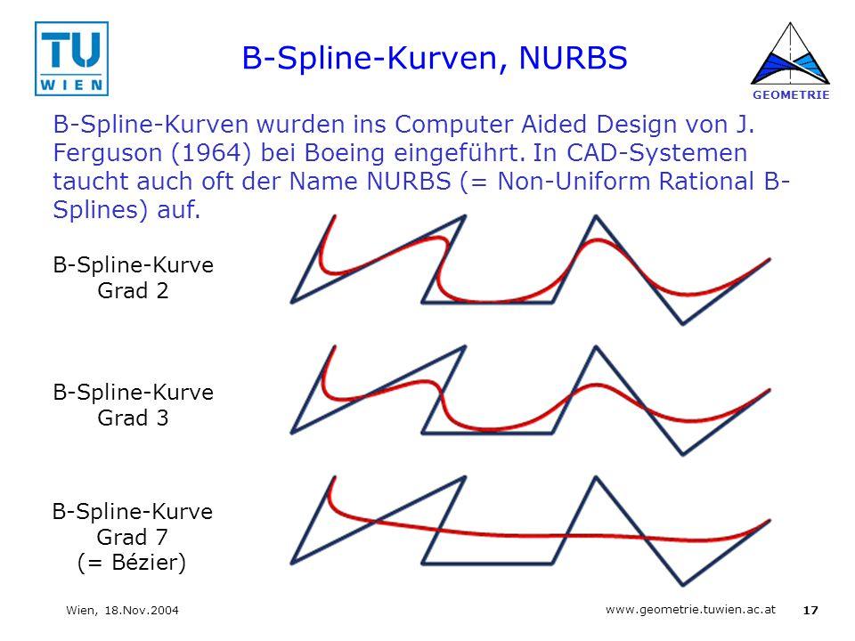 B-Spline-Kurven, NURBS