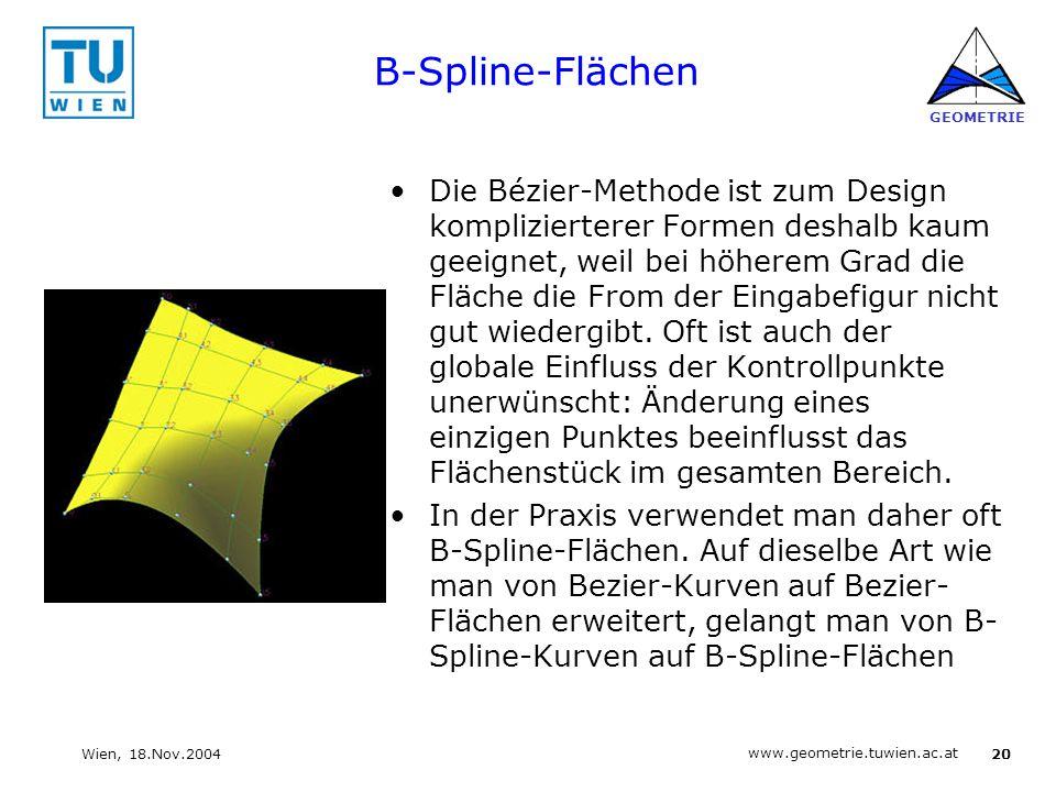 B-Spline-Flächen