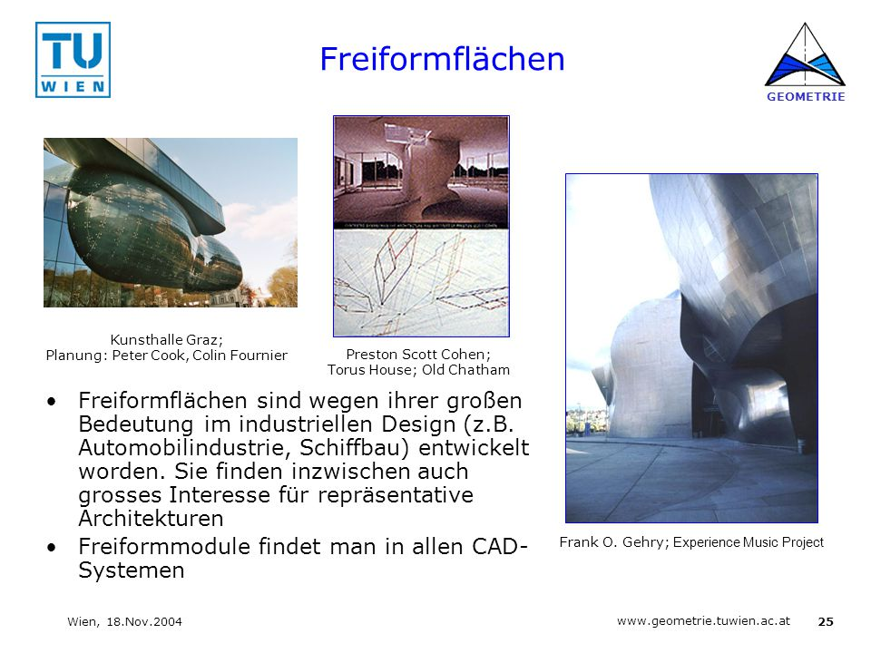 Freiformflächen Kunsthalle Graz; Planung: Peter Cook, Colin Fournier. Preston Scott Cohen; Torus House; Old Chatham.