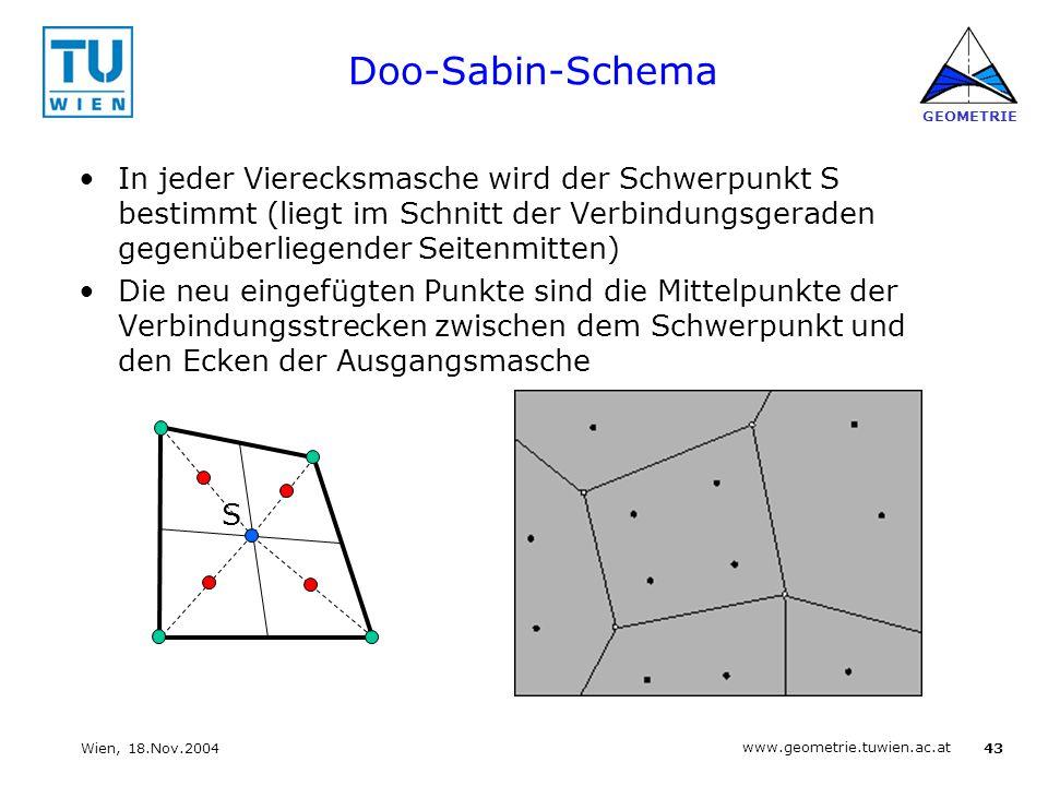 Doo-Sabin-Schema In jeder Vierecksmasche wird der Schwerpunkt S bestimmt (liegt im Schnitt der Verbindungsgeraden gegenüberliegender Seitenmitten)