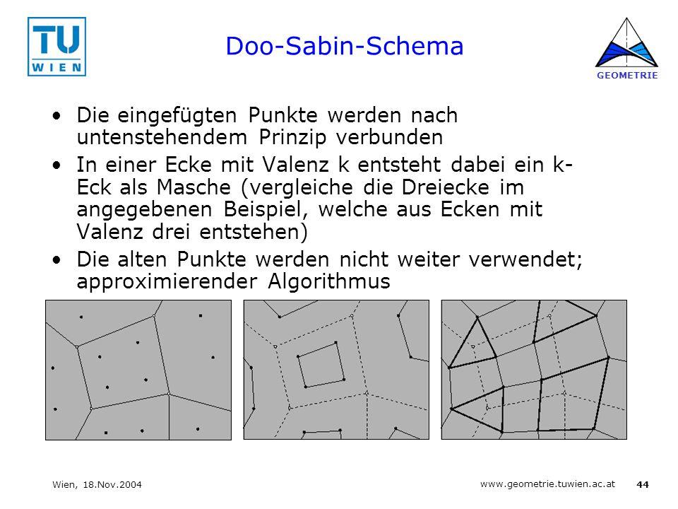 Doo-Sabin-Schema Die eingefügten Punkte werden nach untenstehendem Prinzip verbunden.