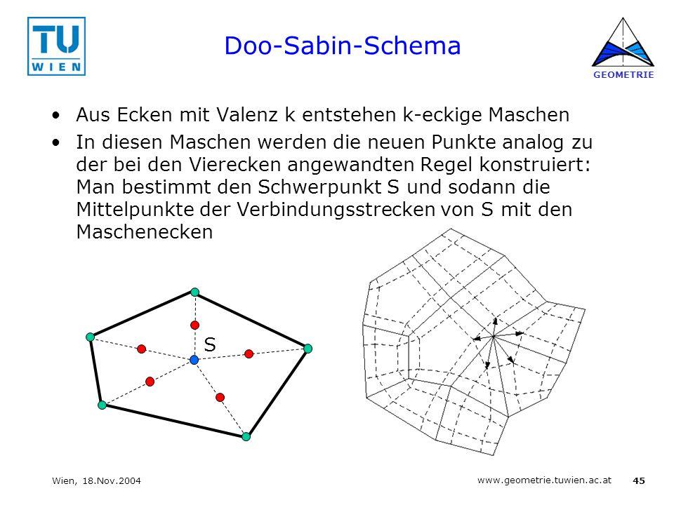 Doo-Sabin-Schema Aus Ecken mit Valenz k entstehen k-eckige Maschen
