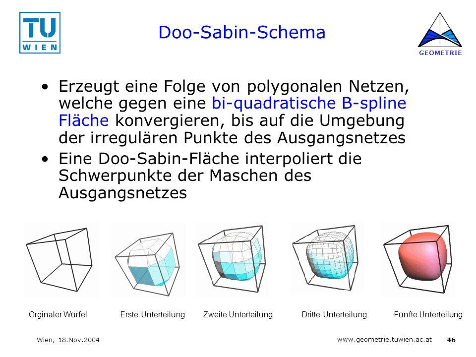 Doo-Sabin-Schema