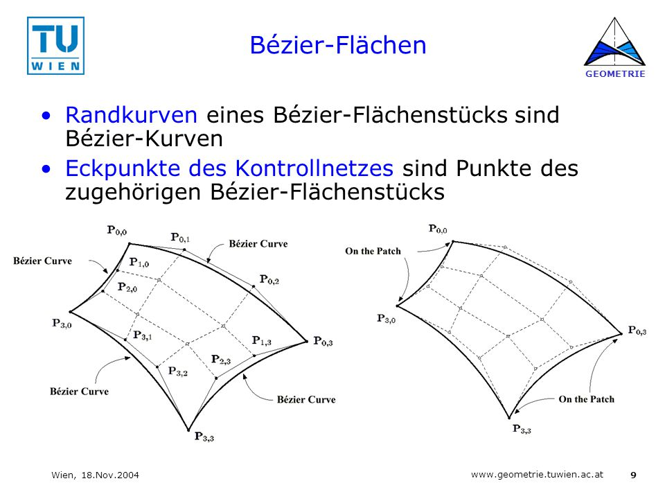 Bézier-Flächen Randkurven eines Bézier-Flächenstücks sind Bézier-Kurven.