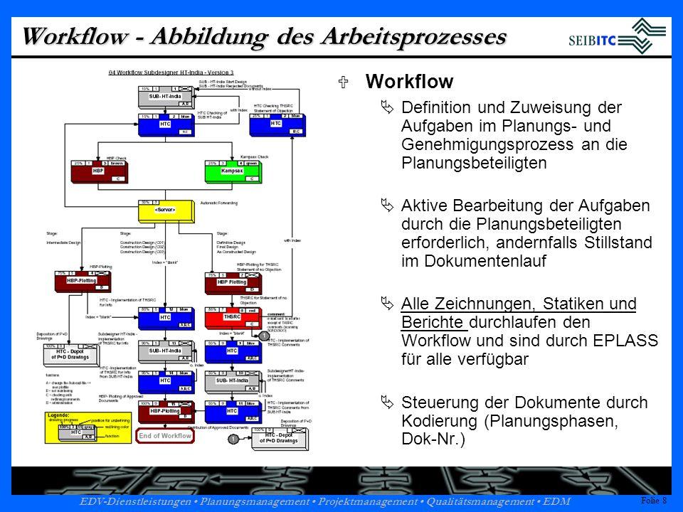 Workflow - Abbildung des Arbeitsprozesses