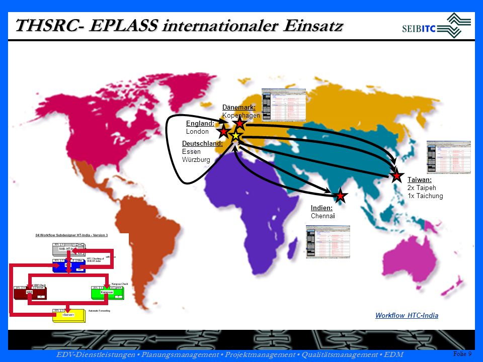 THSRC- EPLASS internationaler Einsatz